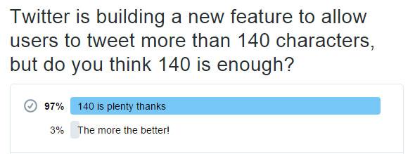 twitter 140 poll