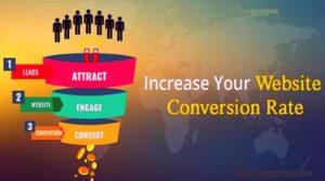 website conversation rate