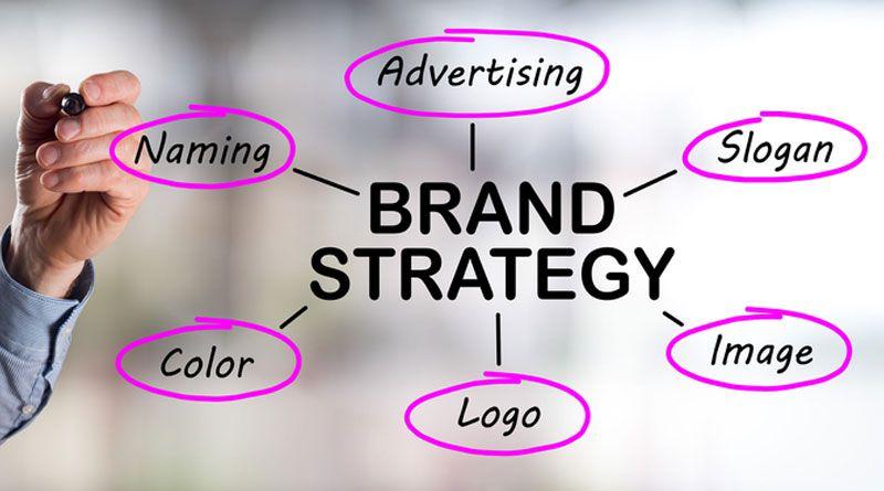 Brand Through Naming
