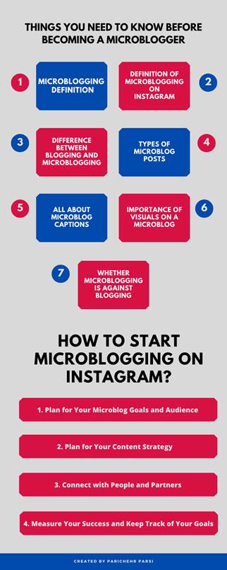 Instagram Microblogging