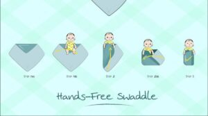 hands free swaddle