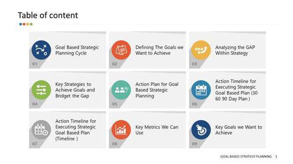 Goal-Based Strategic Planning