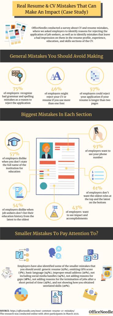 Common Resume CV Mistakes Infographic