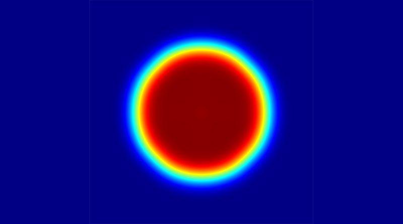 Optics lenses