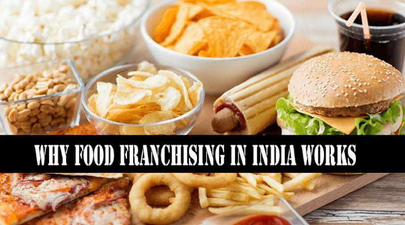 Food Franchising