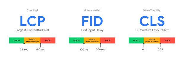 LCD FID CLS